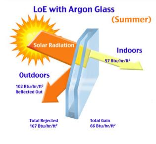 Low-E-glass2